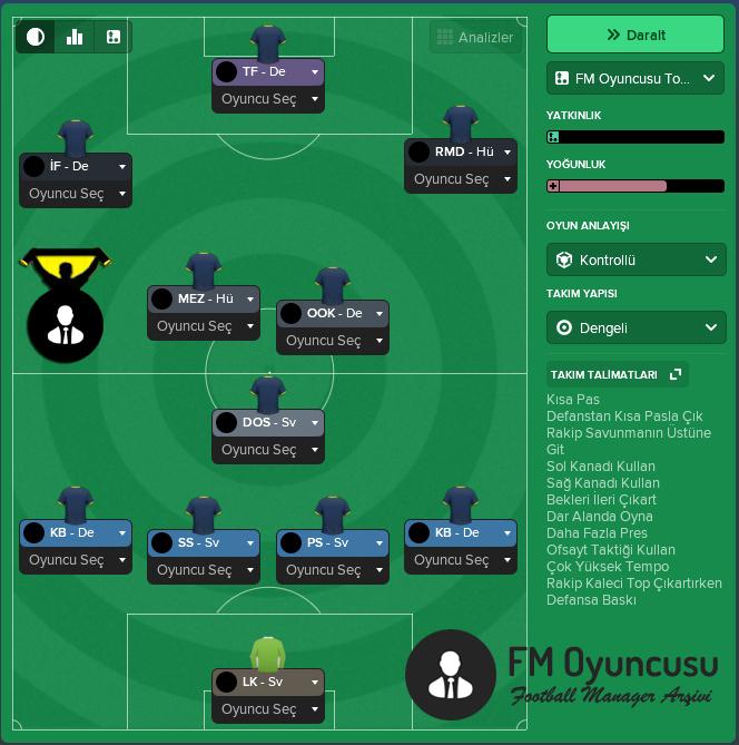 fm 2018 guardiola taktiği